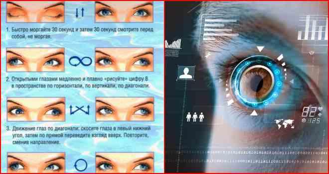 процедуры для глаз при близорукости