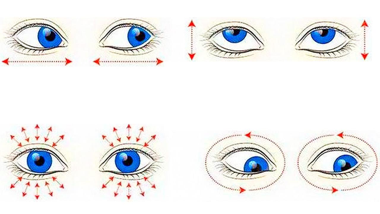 Эти эффекты позволяют немного улучшить остроту зрения при катар.