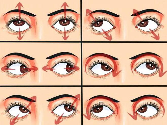 Для борьбы с патологическими нарушениями внутриглазного давления важно хорошо расслабить глаза.